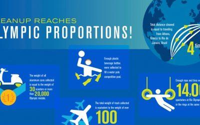 Ocean Conservancy: El océano comienza contigo